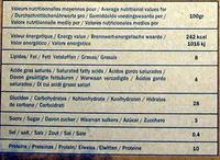 Pizza Madrilène - Voedingswaarden