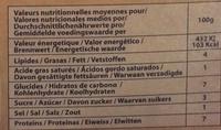 4 nems au poulet roulés à la main - Informations nutritionnelles - fr