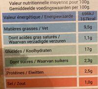 Nems Vegetarien X4 - Informations nutritionnelles - fr