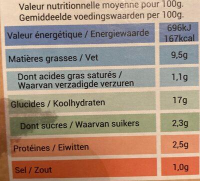 Nems Vegetarien X4 - Informations nutritionnelles