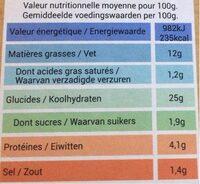 MINI NEMS AU CREVETTES X8 - Informations nutritionnelles - fr