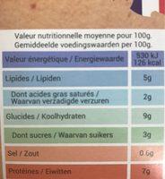 Mini nems poulet - Informations nutritionnelles