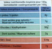 Croustillants au Caillé de Chèvre - Nutrition facts