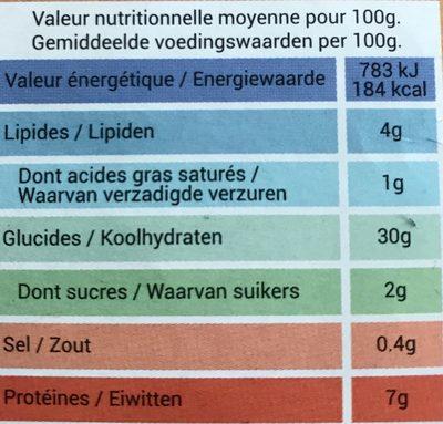 Croustillants au caillé de chèvre - Información nutricional