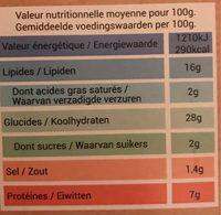 Samoussas au bœuf - Informations nutritionnelles - fr