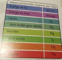 2 croque monsieur - Informations nutritionnelles