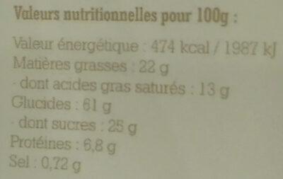 Sablés aux pépites de myrtille - Informations nutritionnelles