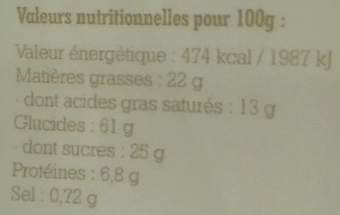 Sablés aux pépites de myrtille - Informations nutritionnelles - fr