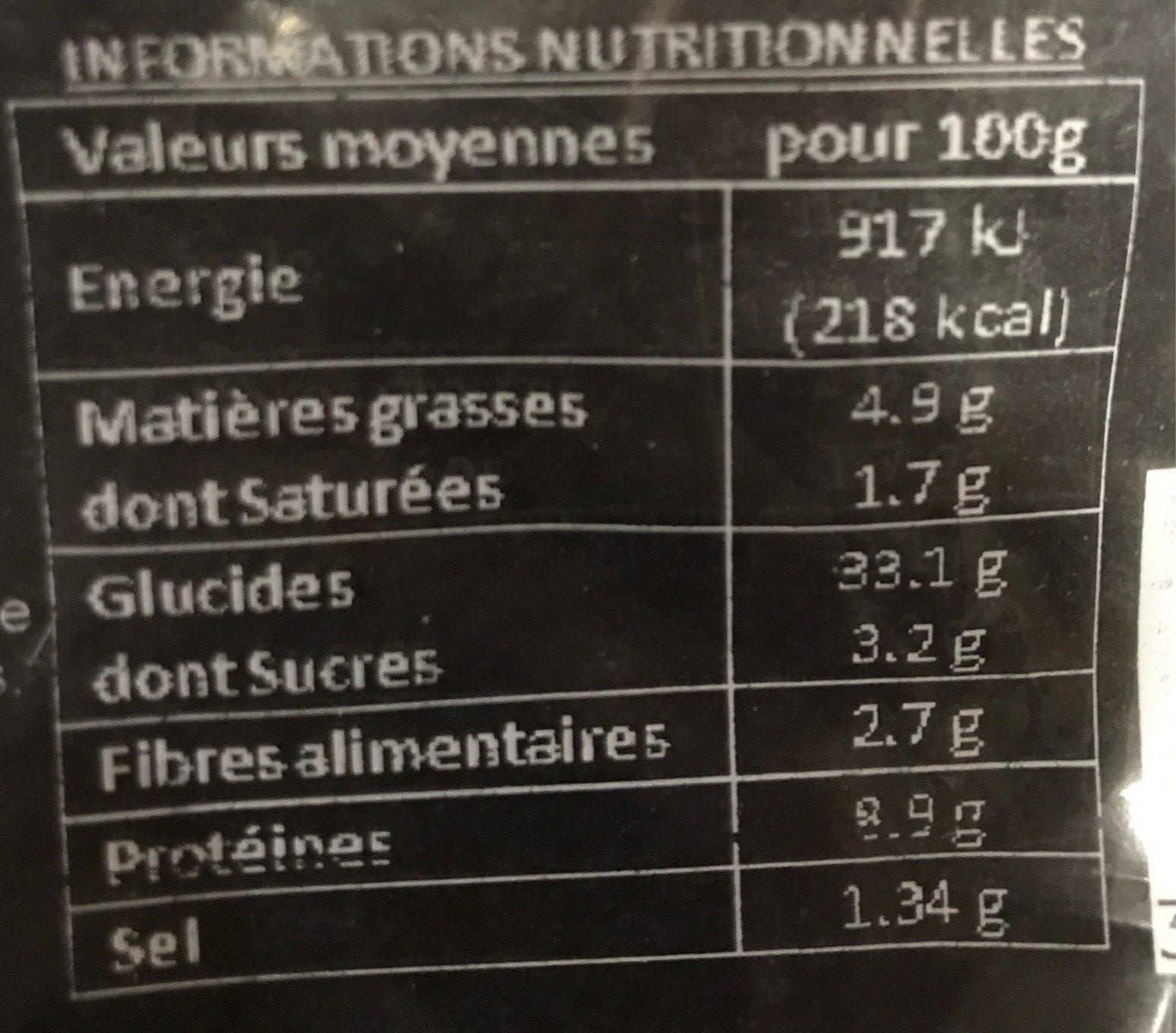 Piperade au chorizo - Nutrition facts