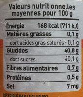 Orange amère - Nutrition facts - fr