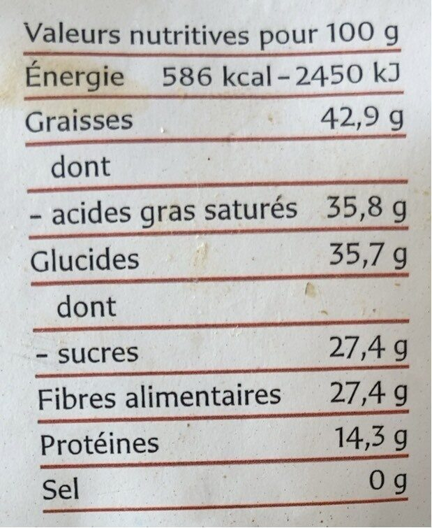 Cacao cru - Informations nutritionnelles - fr