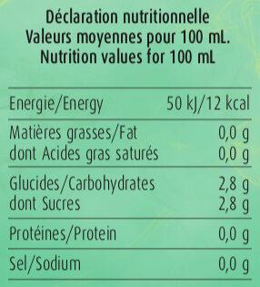 Thé Vert au Jus de Citrons - Nutrition facts