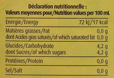 Thé Vert au Jus de Grenade - Nutrition facts