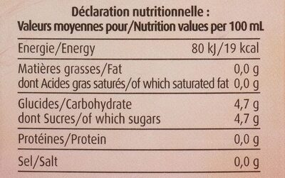 Hibiscus Sureau au Jus de Groseille - Nutrition facts