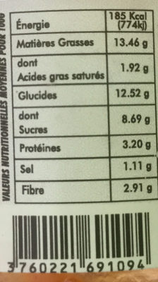 Delice de tomates sechees - Nutrition facts - fr