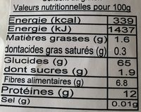 Farine d'Épeautre - Nutrition facts