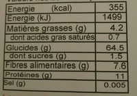 Flocons de millet - Nutrition facts - fr