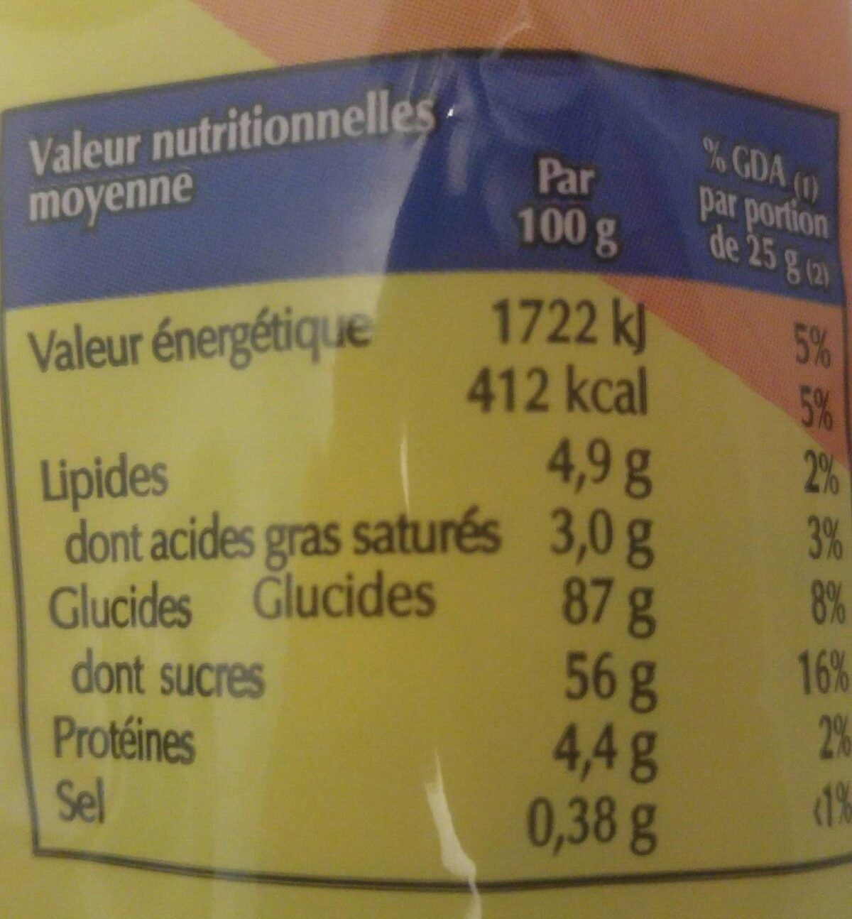 Ti bonbon lontan - Nutrition facts