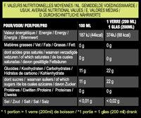 Virgin mojito - Informations nutritionnelles - fr