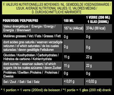 Virgin mojito - Voedingswaarden - fr
