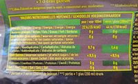 Mojito zéro - Voedingswaarden - fr