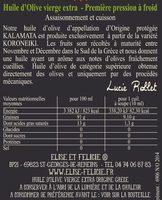 Huile d'Olive Vierge Extra AOP Kalamata - Ingrédients