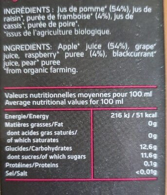 Cidou pur jus pomme framboise - Nutrition facts - fr