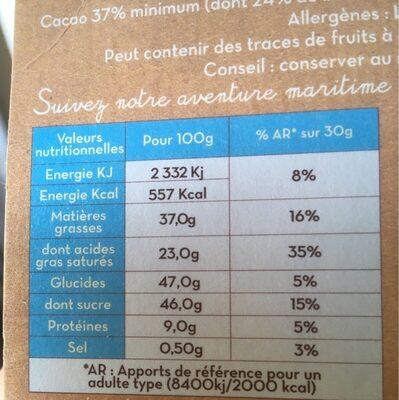 Le cousin du lièvre - Valori nutrizionali - fr