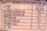 Tarama Œufs de Cabillaud - Informations nutritionnelles - fr