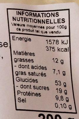 Pogne au levain - Voedingswaarden