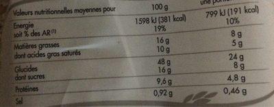 Cuit sur place Brioche Nanterre aux pépites de chocolat pur beurre la brioche de 400 g - Voedingswaarden