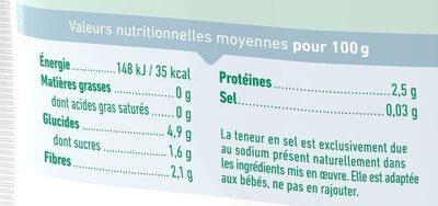 Purée surgelée de brocoli bio lisse pour bébé dès 4 mois - Informations nutritionnelles