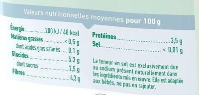 Purée surgelée de petit pois bio lisse pour bébé dès 4 mois - Informations nutritionnelles - fr