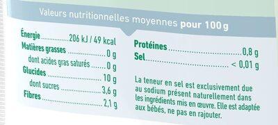 Purée surgelée de patate douce bio lisse pour bébé dès 4 mois - Informations nutritionnelles