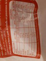 Escalopines panées - Informations nutritionnelles