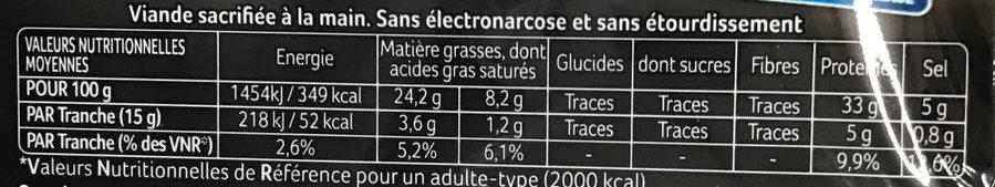 Le Gros Sec - Nutrition facts - fr