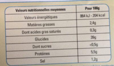 Gnochhi Frais - Informations nutritionnelles