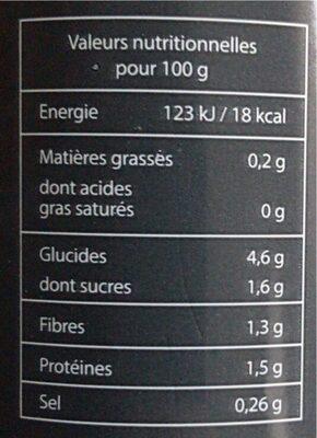 Soupe - Voedingswaarden - fr