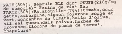 Ravioli Ratatouille - Ingredients