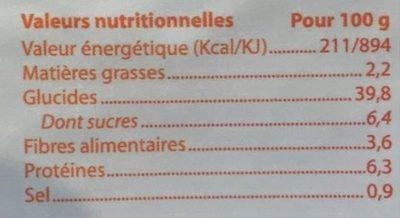 Ravioli Ratatouille - Nutrition facts