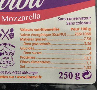 Ravioli tomate mozzarella - Nutrition facts