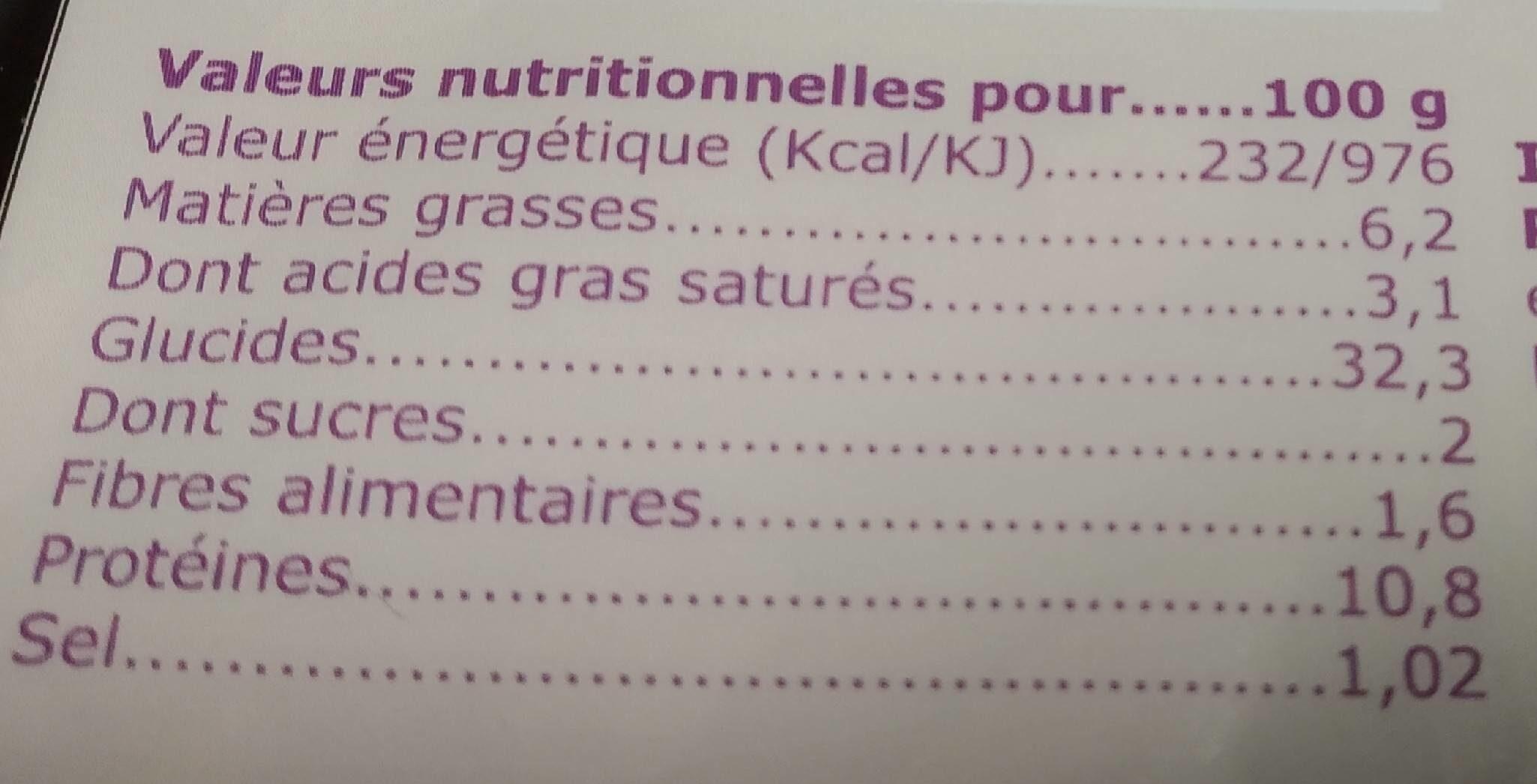 Ravioli épinards parmesan - Nutrition facts