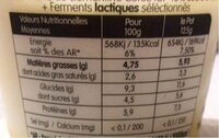 Yaourt corsica - Nutrition facts - fr