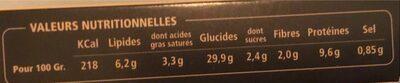Issimo ravioli girolles et truffes de toscane - Valori nutrizionali - fr