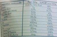 100% spiruline crue - Informations nutritionnelles