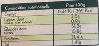 Spirtonic - Nutrition facts - fr