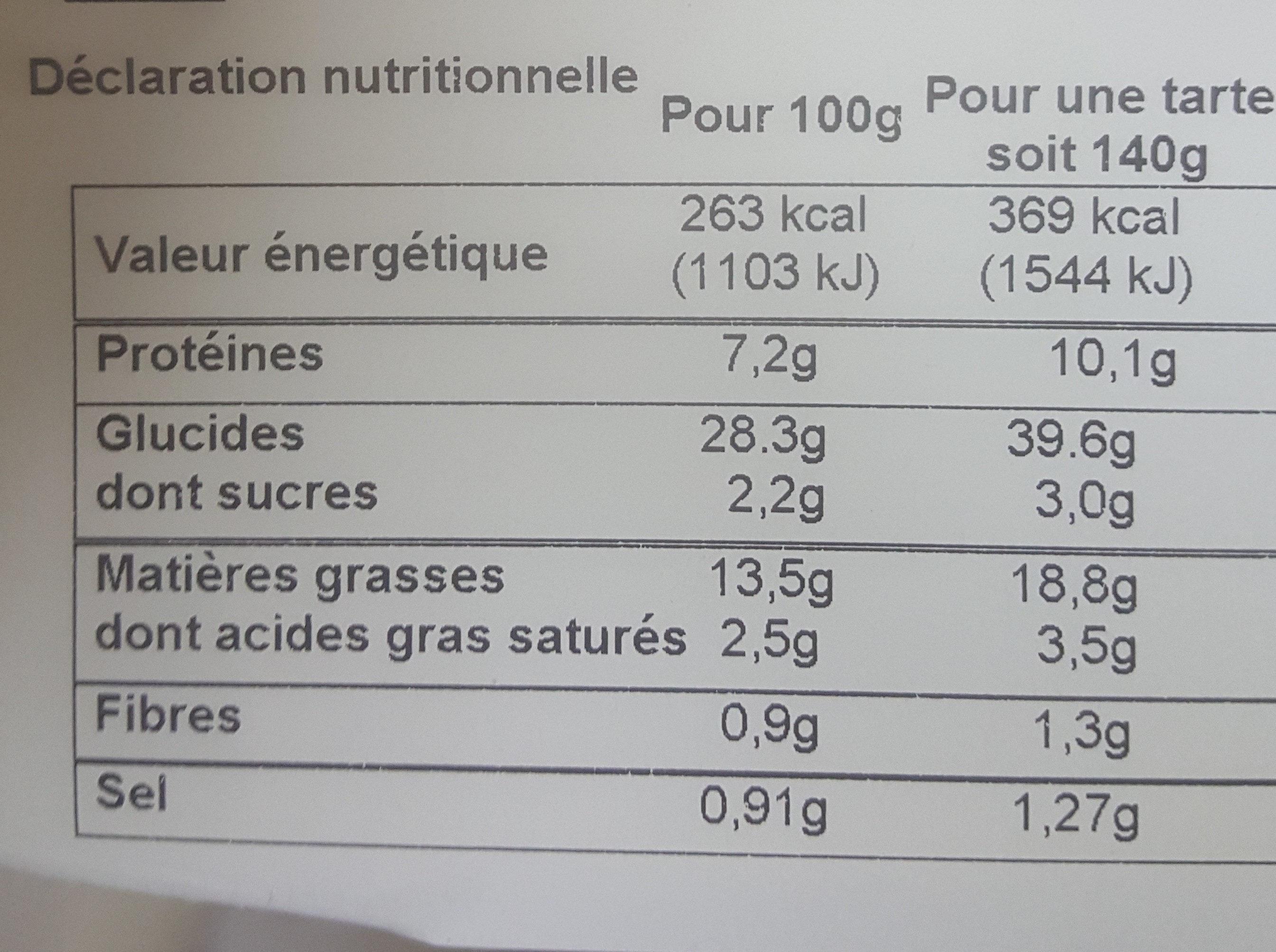 LA FABRIC SANS GLUTEN - Voedingswaarden - fr