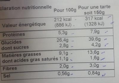 Tarte poireaux patates douces graines de courge - Voedingswaarden - fr