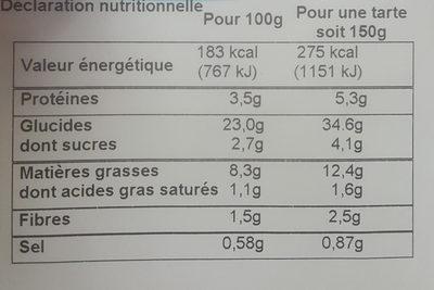 Tarte légumes du soleil - Voedingswaarden - fr