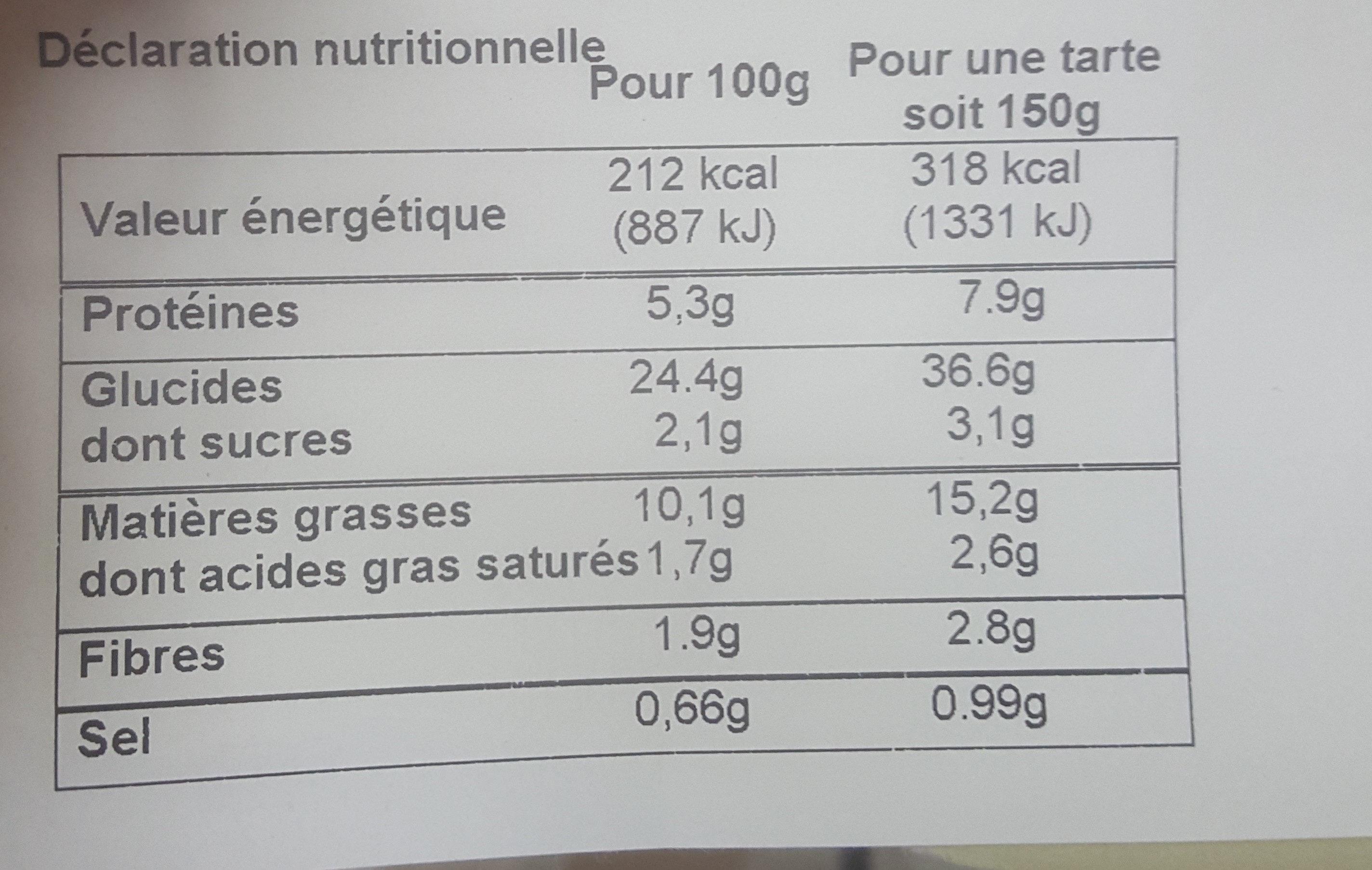 Tarte poireaux lardons - Voedingswaarden - fr